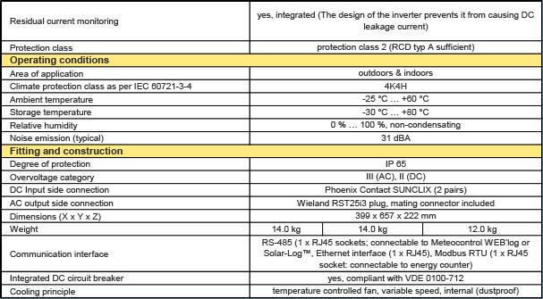Bộ hòa lưới Steca - Đức 4,6k -1P