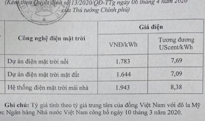 Theo Quyết định 13/2020/QĐ-TTg điện mặt trời dùng không hết bán 2.000 đ/kWh