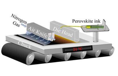 Lớp phủ khuôn khe cho pin mặt trời màng mỏng perovskite hiệu quả 20,83%
