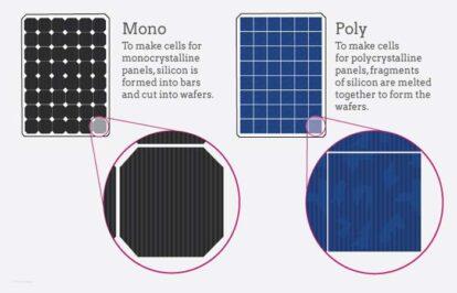 Tìm hiểu công nghệ chế tạo tấm pin mặt trời đơn tinh thể và đa tinh thể (Phần 2)