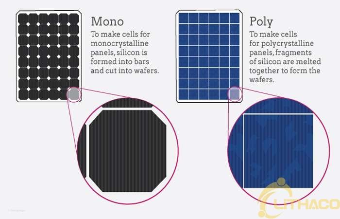 Tìm hiểu công nghệ chế tạo tấm pin mặt trời đơn tinh thể và đa tinh thể (Phần 2) 1
