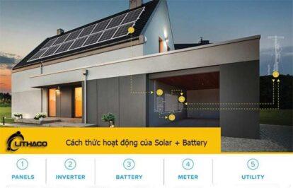 Giải pháp lưu trữ điện năng lượng mặt trời gia đình bao cúp điện