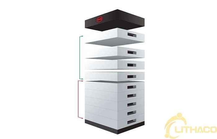 Cách chọn pin lưu trữ điện tốt nhất cho hệ thống điện mặt trời gia đình