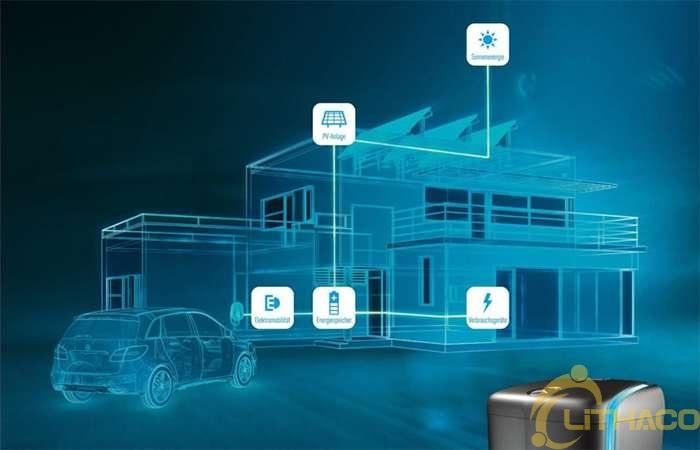 6 lợi ích của việc lưu trữ năng lượng cho hệ thống điện mặt trời gia đình