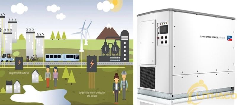 Lưu trữ năng lượng cho Trường học 1