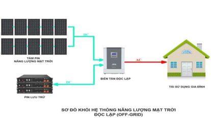 Hệ thống điện năng lượng mặt trời độc lập 3KW