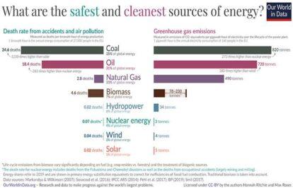 Kỳ 2: Tại sao năng lượng tái tạo lại trở nên rẻ nhanh như vậy và chúng ta có thể làm gì để sử dụng cơ hội toàn cầu này cho tăng trưởng xanh?