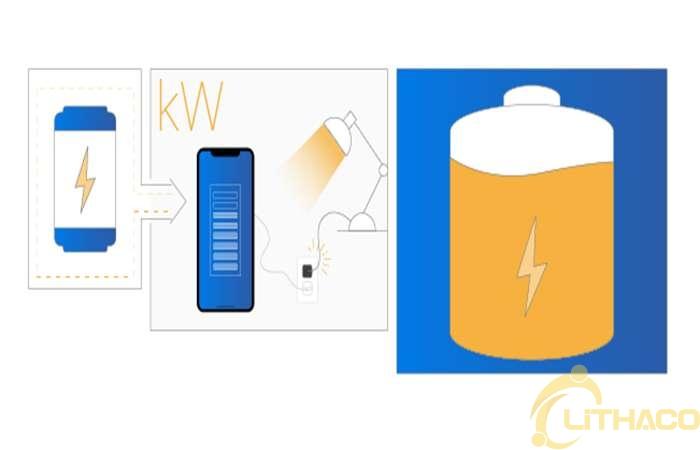 Lưu trữ năng lượng 101