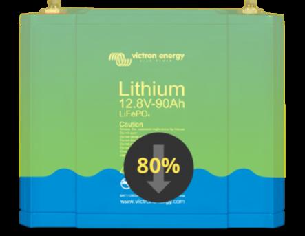Pin tích trữ năng lượng mặt trời là gì – những điều cơ bản?