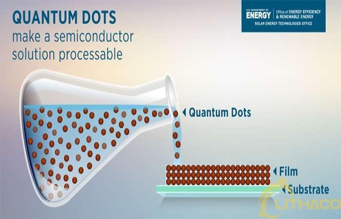 Tìm hiểu các công nghệ quang điện